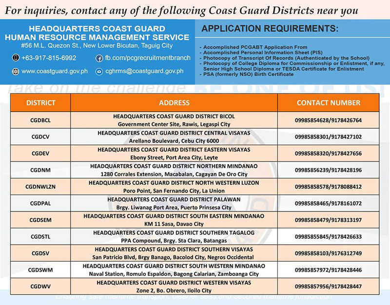 Visit Philippine Coast Guard Districts near your for filing of applications.