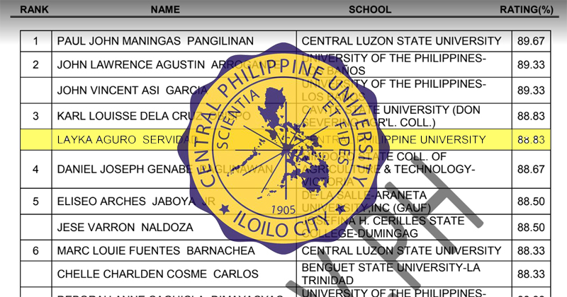 Centralian Top 3 in November 2019 Agriculturist Board Exam