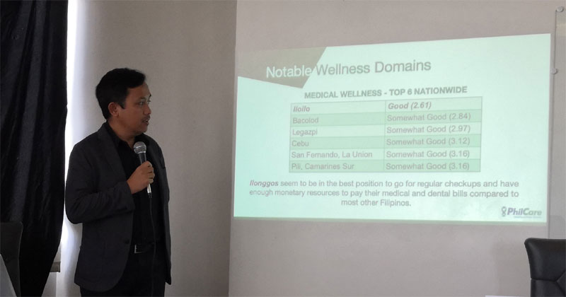 Iloilo tops medical wellness domain of 2019 PhilCare Wellness Index.