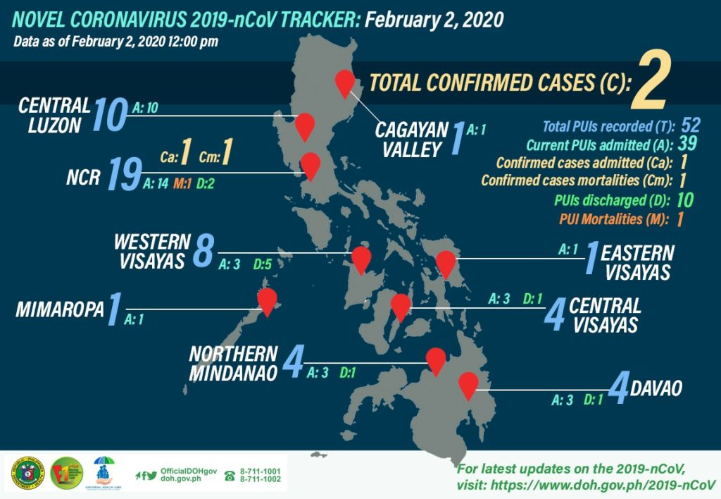 DOH novel coronavirus tracker on February 2, 2020.