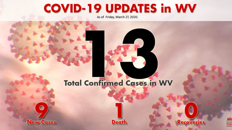 DOH reports 9 new COVID-19 cases, 1 death in WV