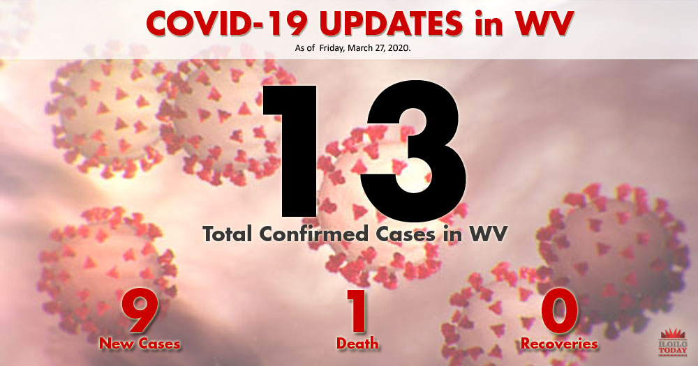 DOH reports 9 new COVID-19 in WV.