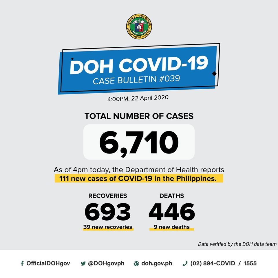 DOH COVID-19 case count as of April 22.