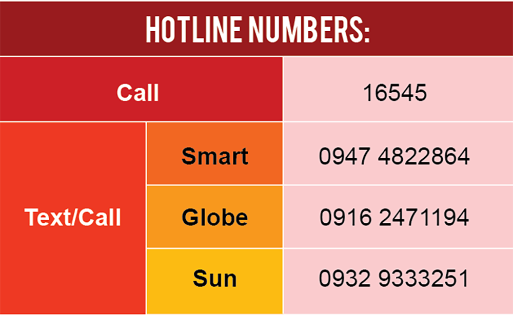 DSWD Central Office SAP hotlines