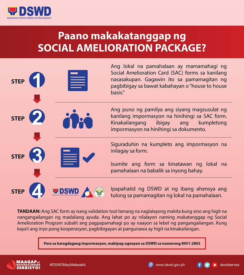 DSWD Social Amelioration Package.