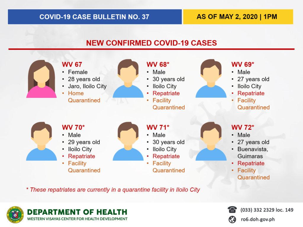 doh covid-19 update