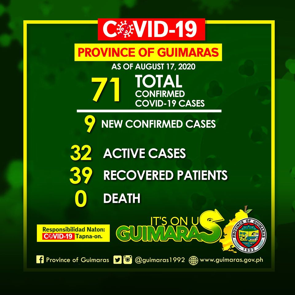 Guimaras COVID-19 updates as of August 17