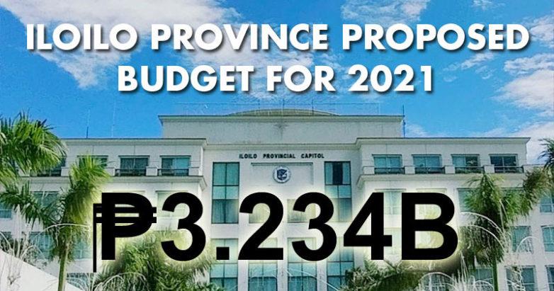 Iloilo Provincial Government budget for 2021.